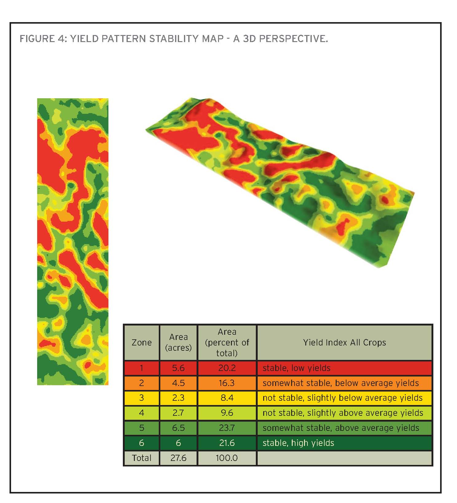Understanding precision agriculture. – Ontario Grain Farmer on policy mapping, texture mapping, soil mapping, title mapping, power mapping,